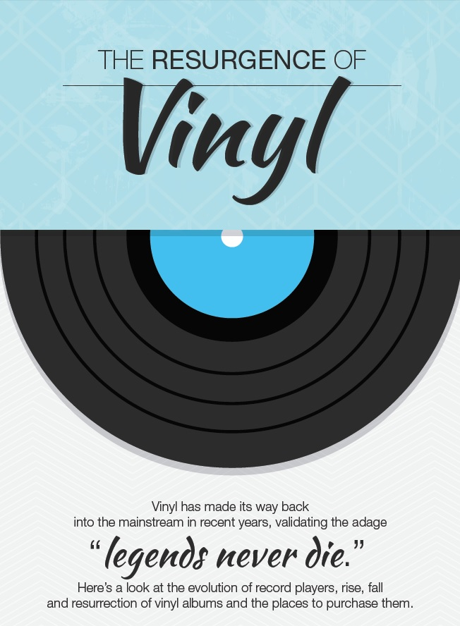 INFOGRAPHIC: The Resurgence of Vinyl